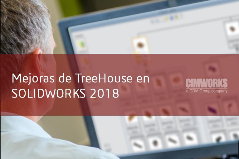 SOLIDWORKS 2018 | Mejoras de Treehouse