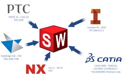 Cómo activar 3D Interconnect
